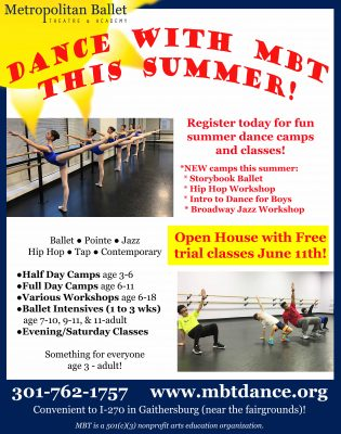 Open House with Free Trial Dance Classes