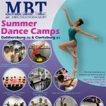 Summer Dance Camps and Classes at Metropolitan Bal...