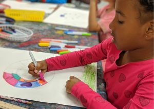 *ONLINE* Art Immersion: Young Artist